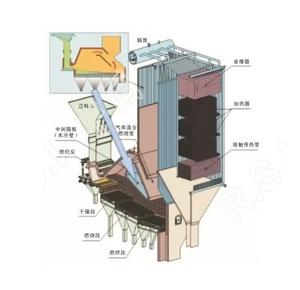 3.RSI高温纳米陶瓷涂层 (垃圾·生物质电站)